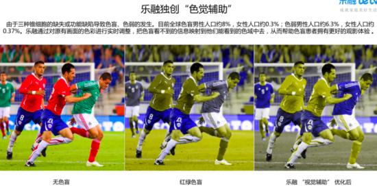 (0710)乐融绽放首届上海国际显示博览会 重磅发布全屋智能家居系统989