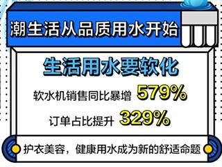 软水机销售增长579% 苏宁全屋优乐娱乐半年度大盘点