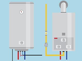 电热水器的选购应该注意哪些方面呢?