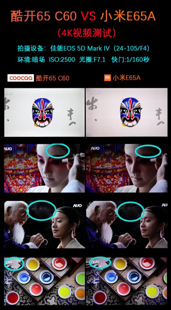 4K视频测试对比图