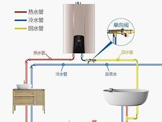 洗澡打开热水器出冷水?零冷水热水器是怎么做到的?