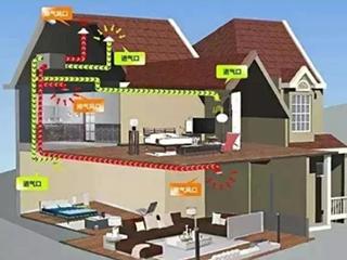新风系统和中央空调能安装同一个管道吗?