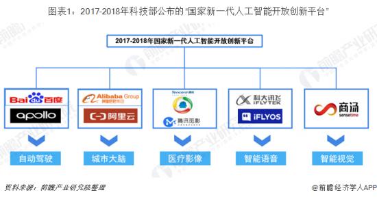 http://www.reviewcode.cn/rengongzhinen/76387.html