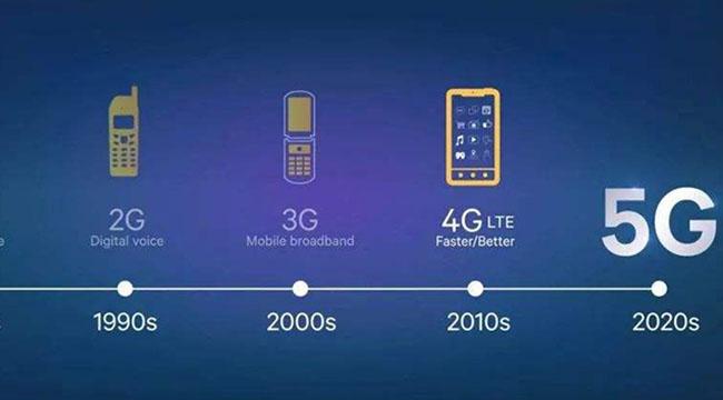 5G换机潮前夜:手机大盘需求下滑 头部厂商竞争激烈