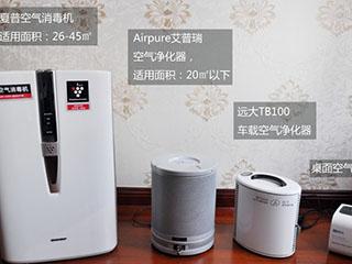秋冬雾霾将至,家中闲置已久的空气净化器还能用吗?