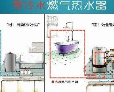 解决好消费者两大槽点,零冷水燃气热水器或能更好发展