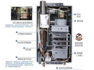 北京市市场监督管理局发布家用燃气热水器选购提示