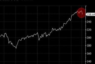 因贸易摩擦狼烟滚滚 苹果股价创8月以来最大跌幅