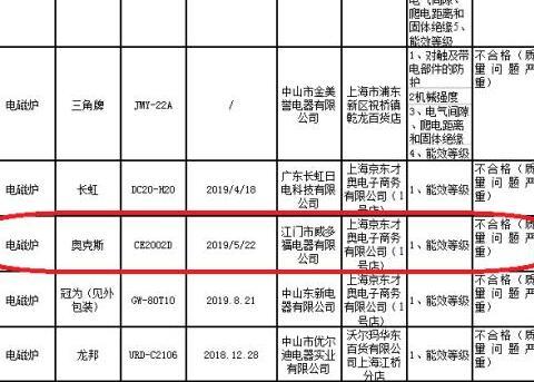 奥克斯电磁灶上海抽查质量问题严重 涉事批次已下架