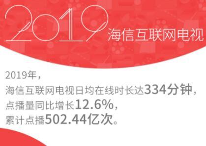 海信发布2019互联网电视白皮书:电视日均使用时长5.5小时