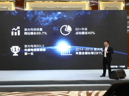 激光电视成2019中国电视最大亮点,海信一马当先