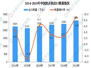 2019年中国洗衣机出口量为2595万台 同比增长9%