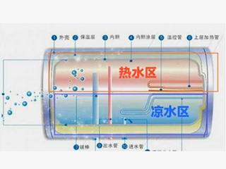 储水式电热水器断电后水快速变凉,如何解决?