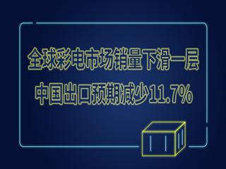 全球彩电市场销量下滑一层,中国出口预期减少11.7%