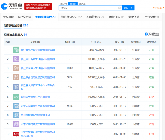 刘强东再卸任旗下13家公司高管 今年已卸任46家企业