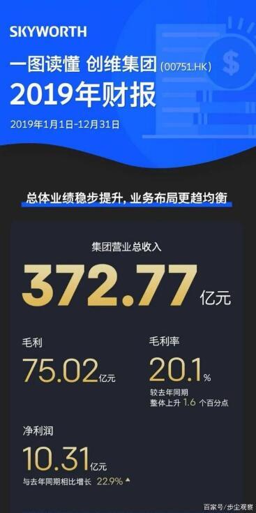 中国彩电正在悄然裂变成两大阵营:一半是海水,一半是火焰