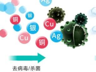 杀毒灭菌除甲醇,澳柯玛空气净化器效果更出色