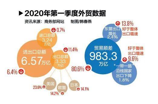 消失的外贸订单:东莞宁波等受重创 事关2亿人就业