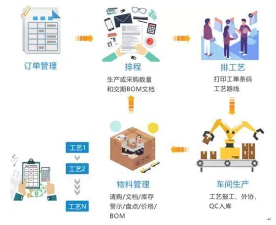 数据赋能传统制造 宁波智能家电工业互联网平台上线