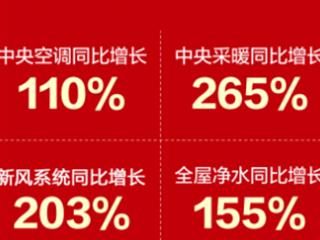 苏宁最新中央新万博app苹果版下载价格:五匹一拖四全包19888!