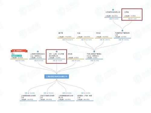 得物App被中消协点名,虎扑、普思资本为股东