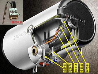 电热水器可能爆炸,原因很简单,使用时要注意了