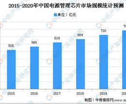 2020年中国电源管理芯片威尼斯人网站存在问题及发展前景分析