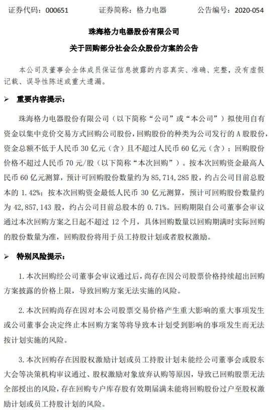 """张磊""""支招""""!董明珠又放大招:60亿回购格力,股民又嗨了?"""