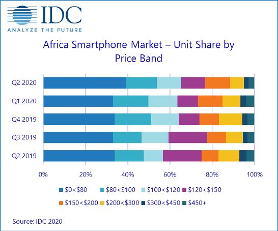 欧洲市场成中国手机的下一个必争之地?-新闻中心 好物资讯 第4张