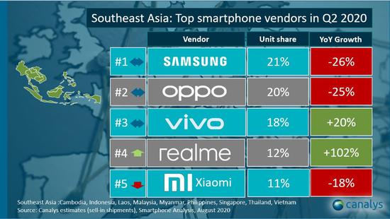 欧洲市场成中国手机的下一个必争之地?-新闻中心 好物资讯 第3张