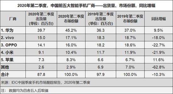 欧洲市场成中国手机的下一个必争之地?-新闻中心 好物资讯 第1张