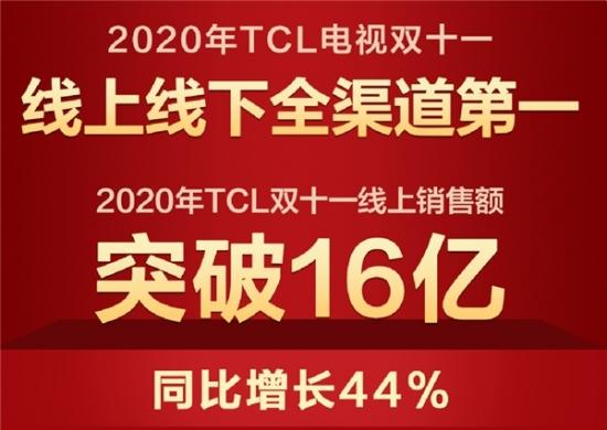 双十一战报新鲜出炉,TCL再次霸