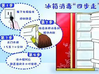 家中冰箱应如何消毒?专家手把手教你处理