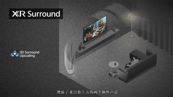 XR认知芯片能提供5.1.2环绕声优化