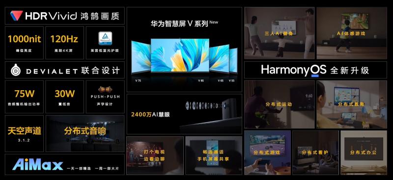 帝瓦雷9单元音响加持!华为智慧屏V系列新品正式发布