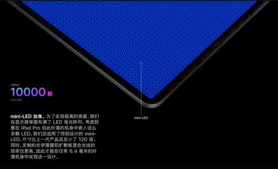 """显示行业开启MiniLED时代 中国""""智屏""""有望弯道超车"""
