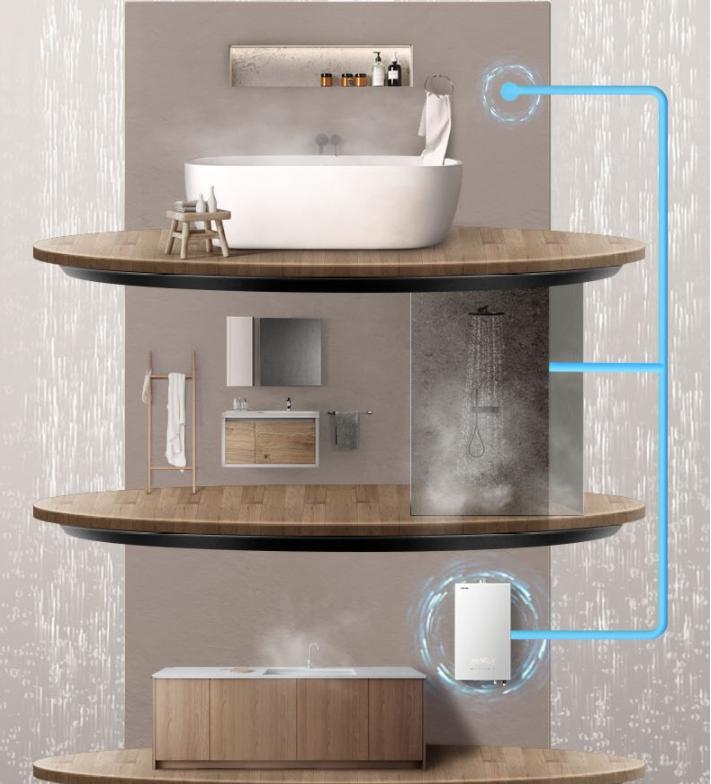 细分需求为创新赋能 热水器行业发展走向多元