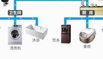 家用前置净水器有必要安装吗?精度越高越好吗?