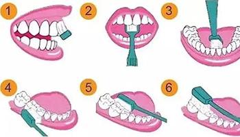 9个问题,看看你适不适合电动牙刷