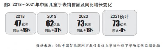 智能腕间穿戴行业2020年回顾与展望:百尺竿头,仍需更进一步