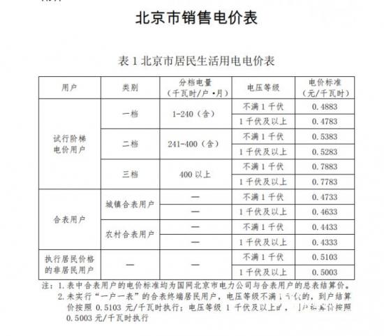 QQ截图20210803091851