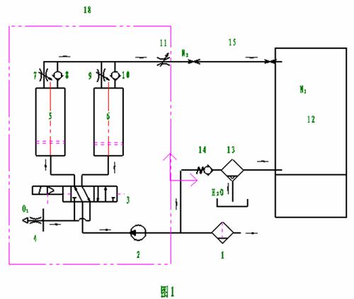图2是一种采用变压吸附空分装置的气调冰箱结构示意图.