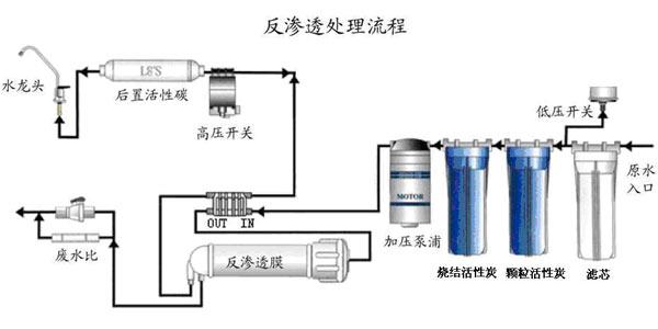 电路 电路图 电子 设计 素材 原理图 600_300