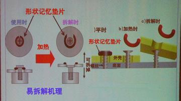 日本东海大学等开发出可加热拆解的螺丝